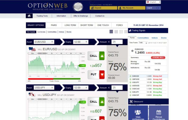 optionweb avis plateforme
