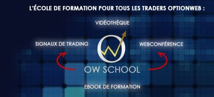 Optionweb école de trading